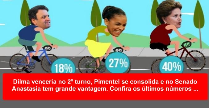 Dilma abre frente e venceria no segundo turno; Pimentel se consolida; No Senado Anastasia tem grande vantagem