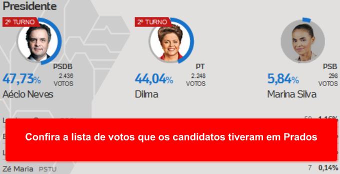 Confira a lista de votos que os candidatos tiveram em Prados
