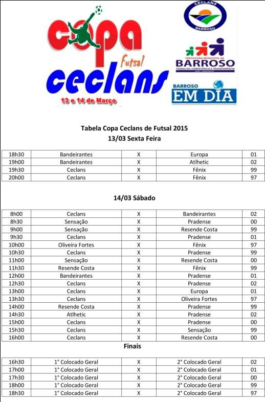 Tabela-Copa-Ceclans-de-Futsal-2015